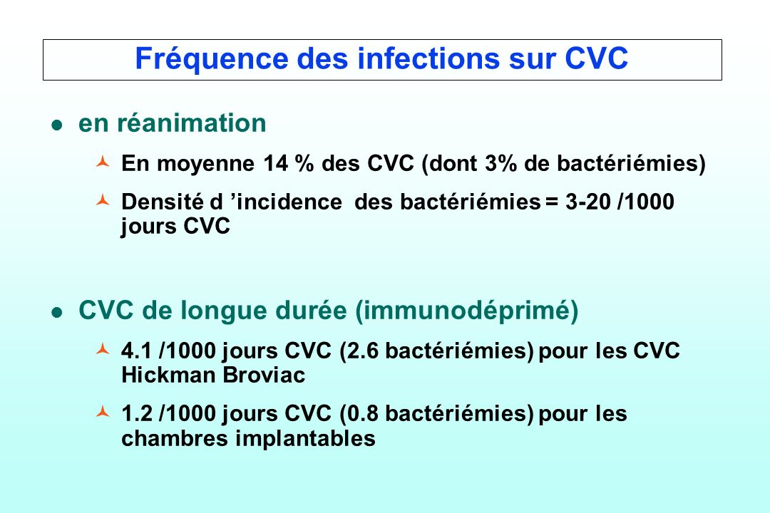 Fréquence des infections sur CVC