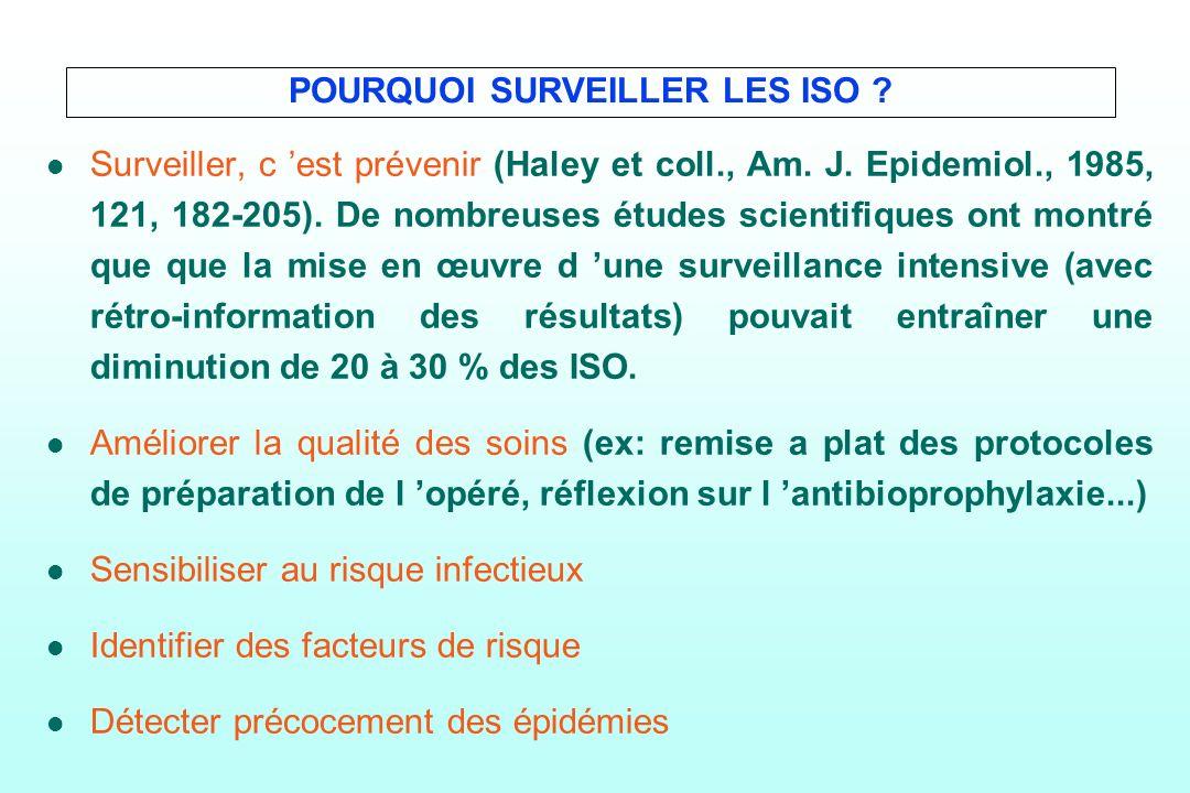POURQUOI SURVEILLER LES ISO