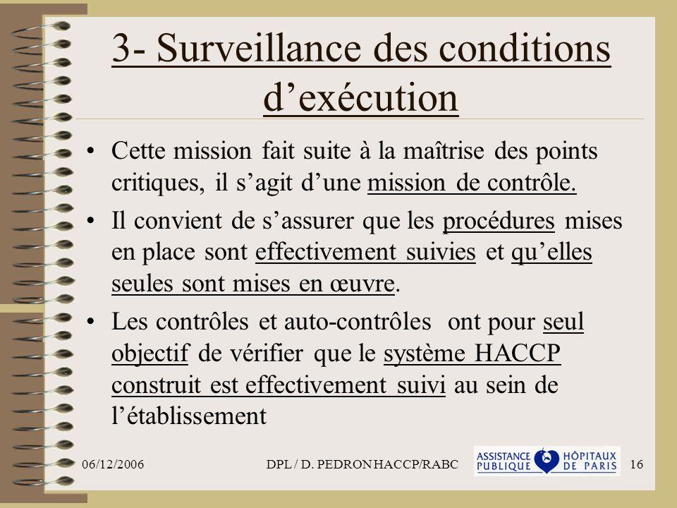 3- Surveillance des conditions d'exécution
