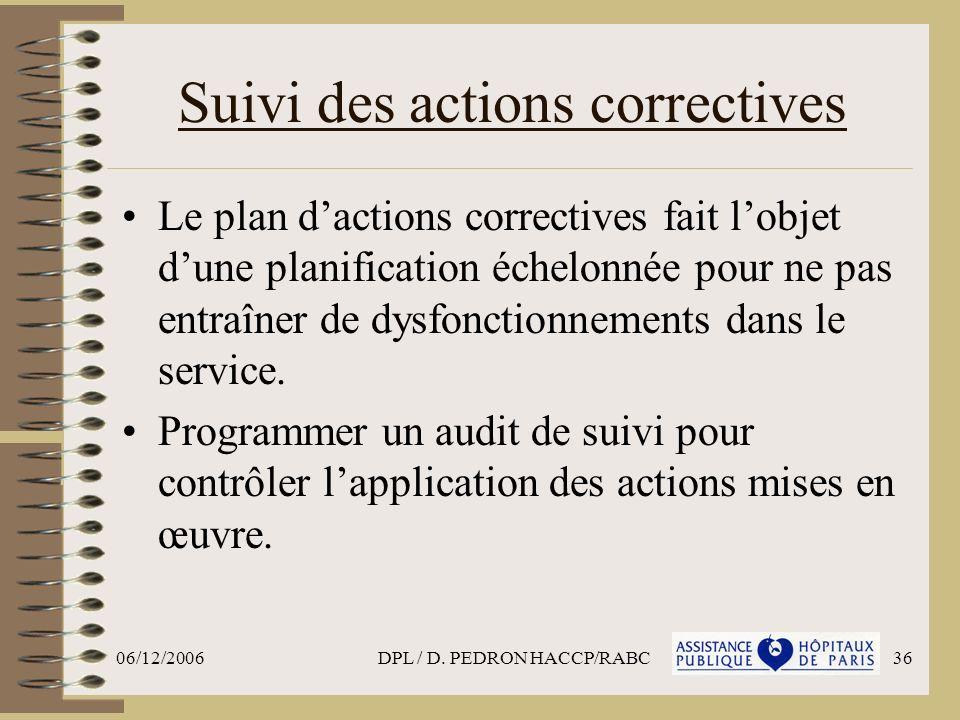 Suivi des actions correctives