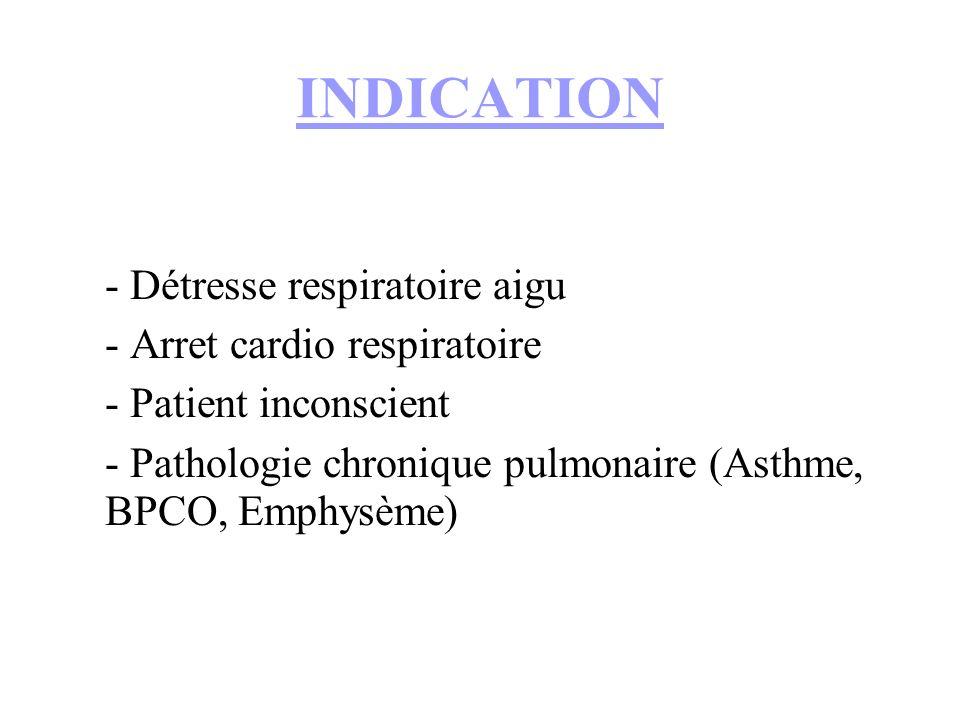 INDICATION - Détresse respiratoire aigu - Arret cardio respiratoire