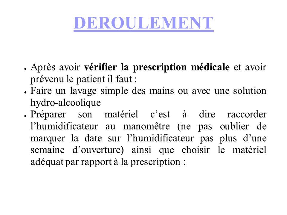 DEROULEMENT Après avoir vérifier la prescription médicale et avoir prévenu le patient il faut :