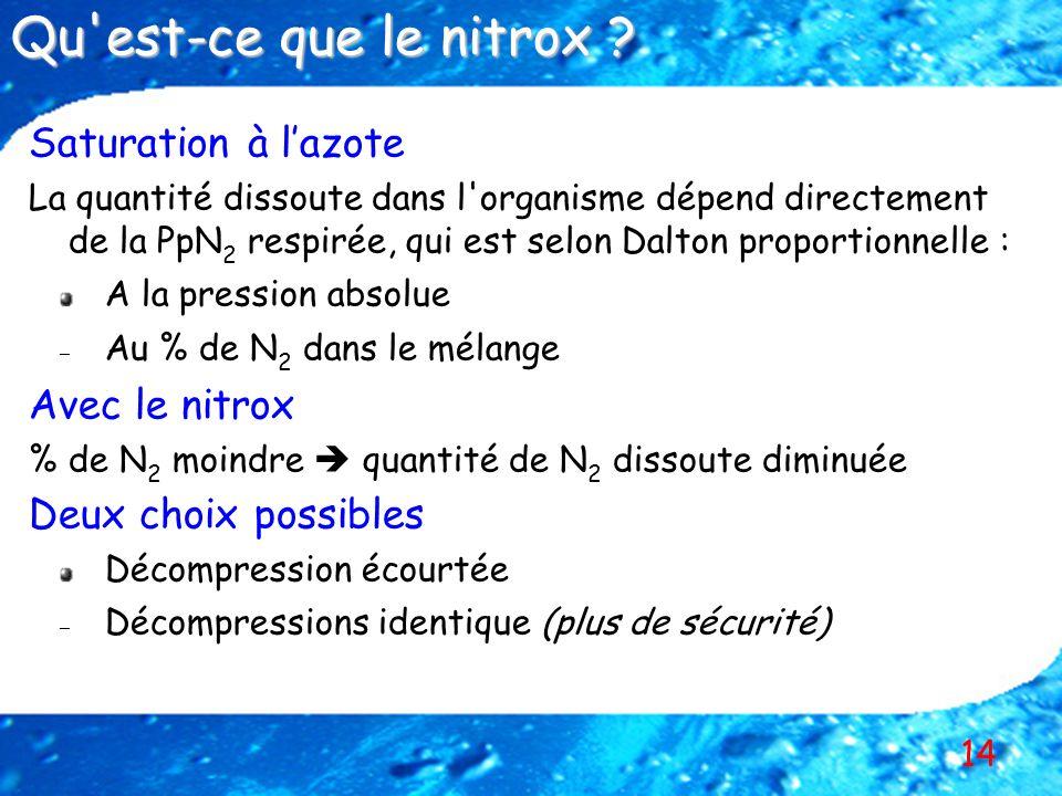 Qu est-ce que le nitrox Saturation à l'azote Avec le nitrox