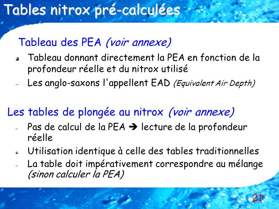 Tables nitrox pré-calculées