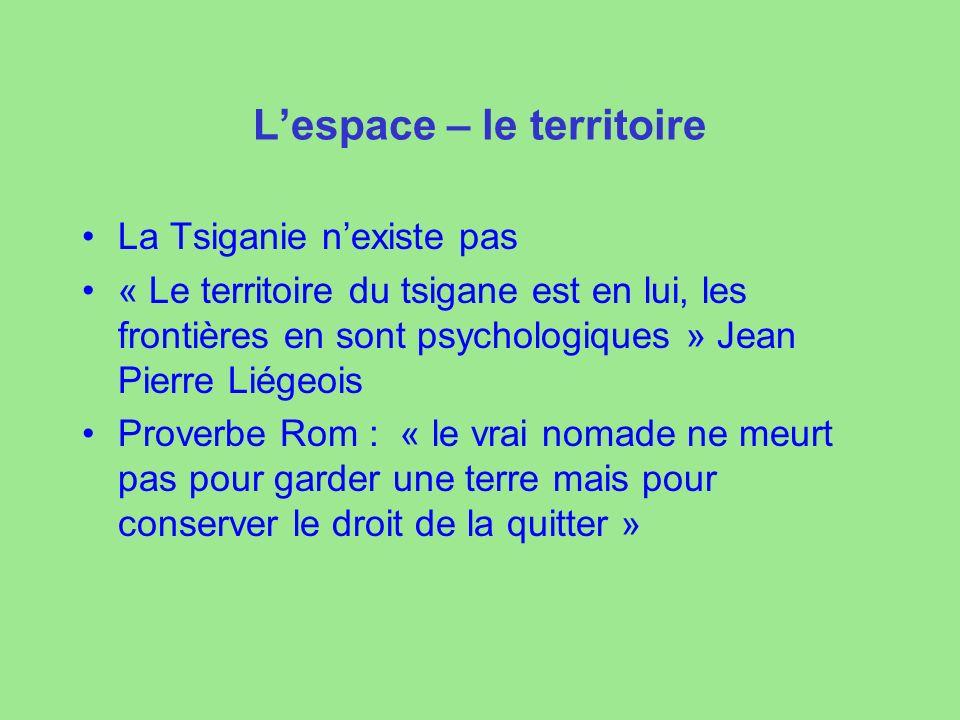 L'espace – le territoire