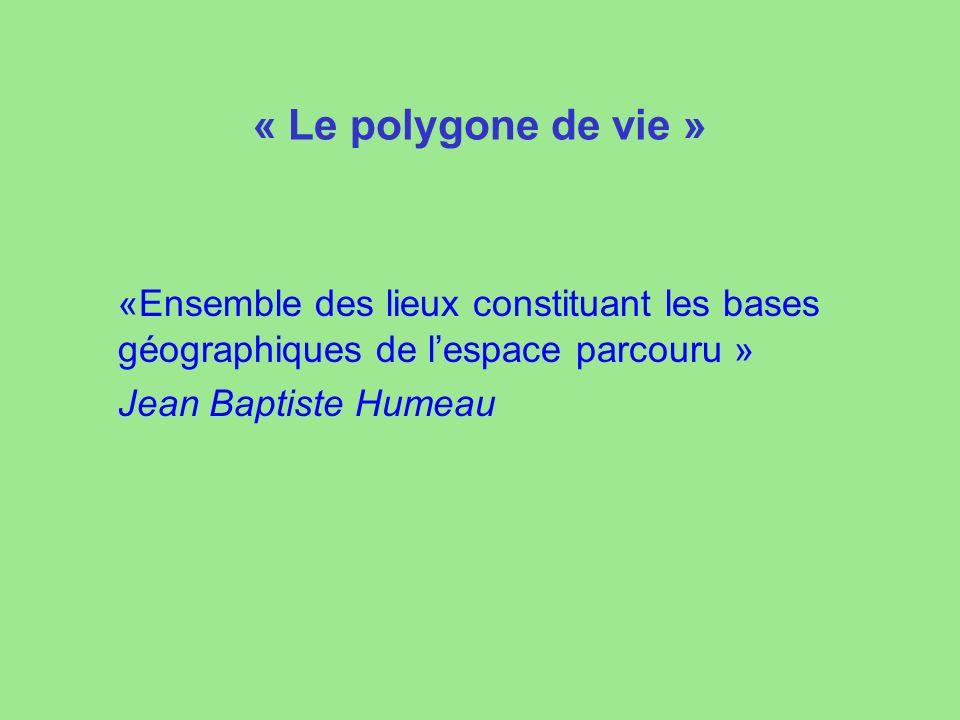 « Le polygone de vie » «Ensemble des lieux constituant les bases géographiques de l'espace parcouru »