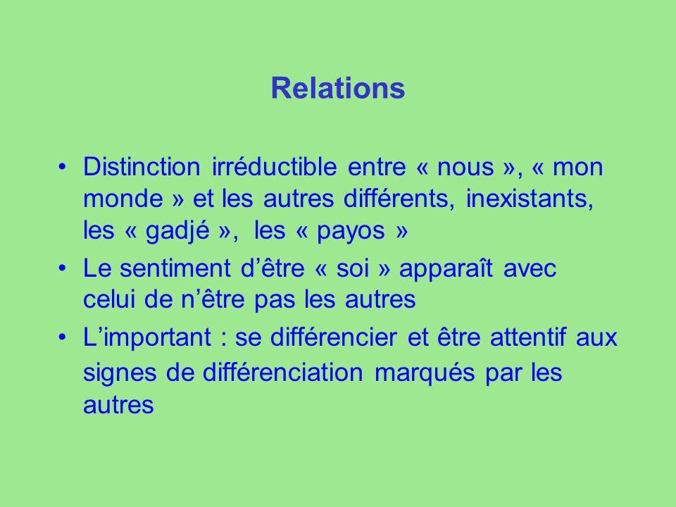 Relations Distinction irréductible entre « nous », « mon monde » et les autres différents, inexistants, les « gadjé », les « payos »