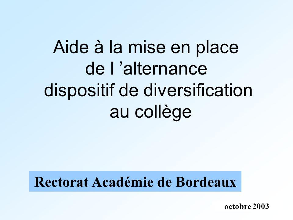 Rectorat Académie de Bordeaux
