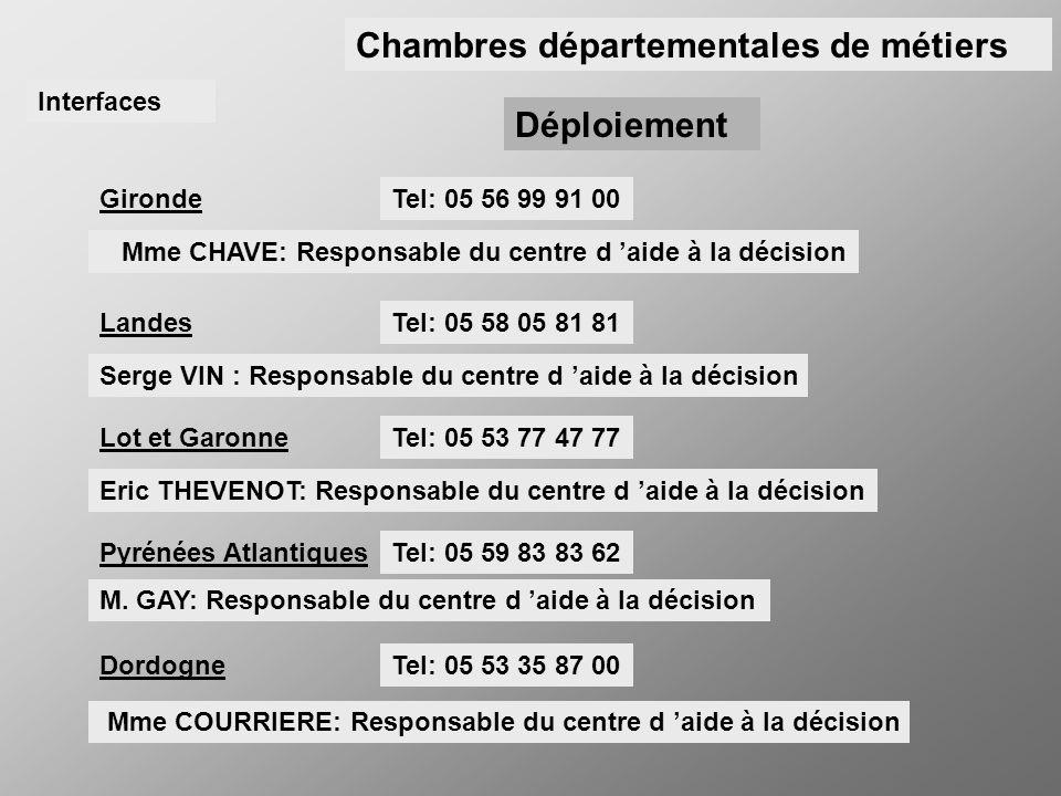 Chambres départementales de métiers