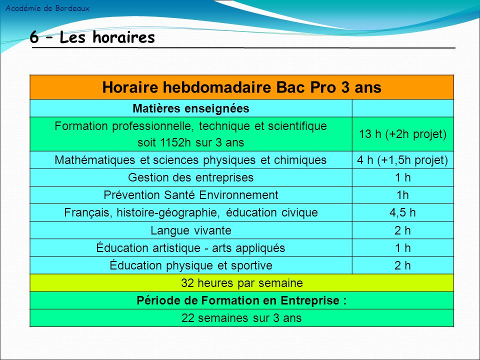 Horaire hebdomadaire Bac Pro 3 ans