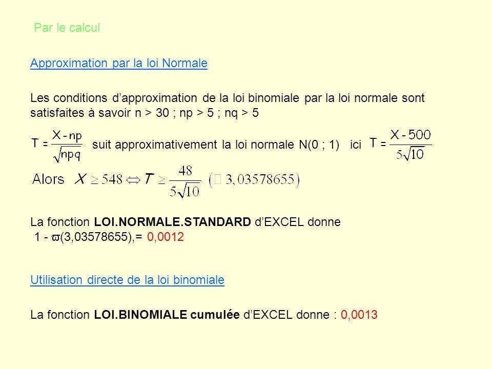 Par le calcul Approximation par la loi Normale.
