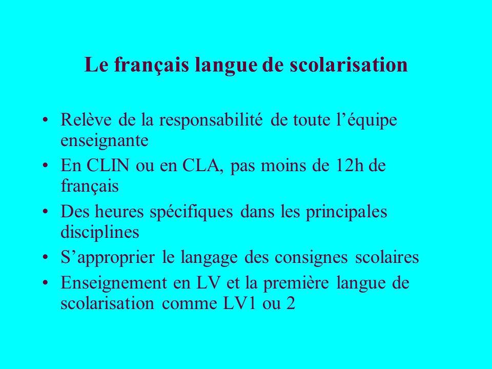 Le français langue de scolarisation