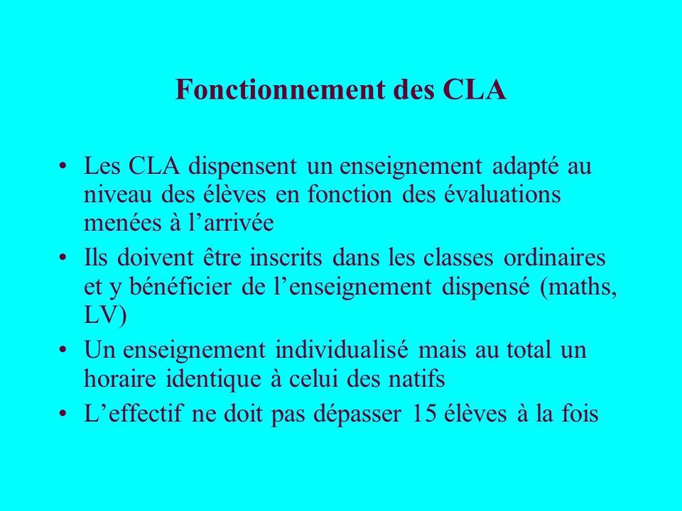 Fonctionnement des CLA