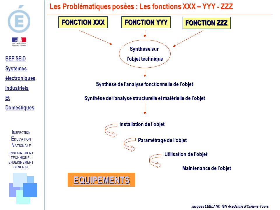 EQUIPEMENTS Les Problématiques posées : Les fonctions XXX – YYY - ZZZ