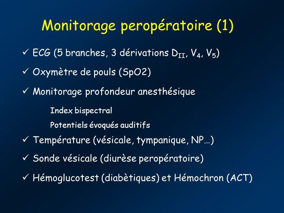 Monitorage peropératoire (1)