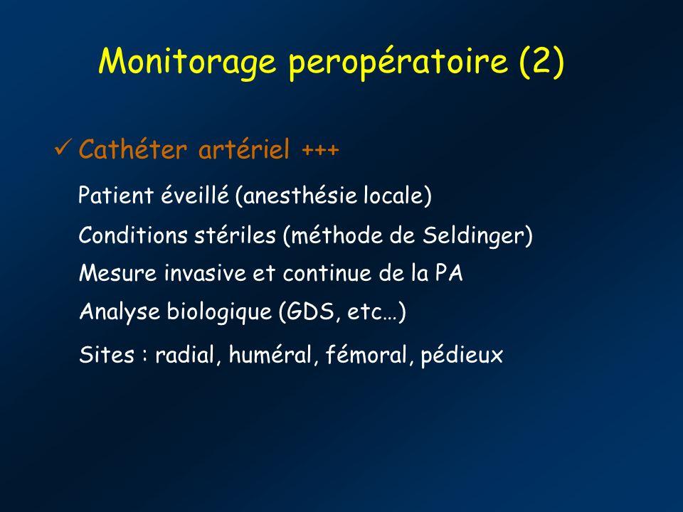 Monitorage peropératoire (2)