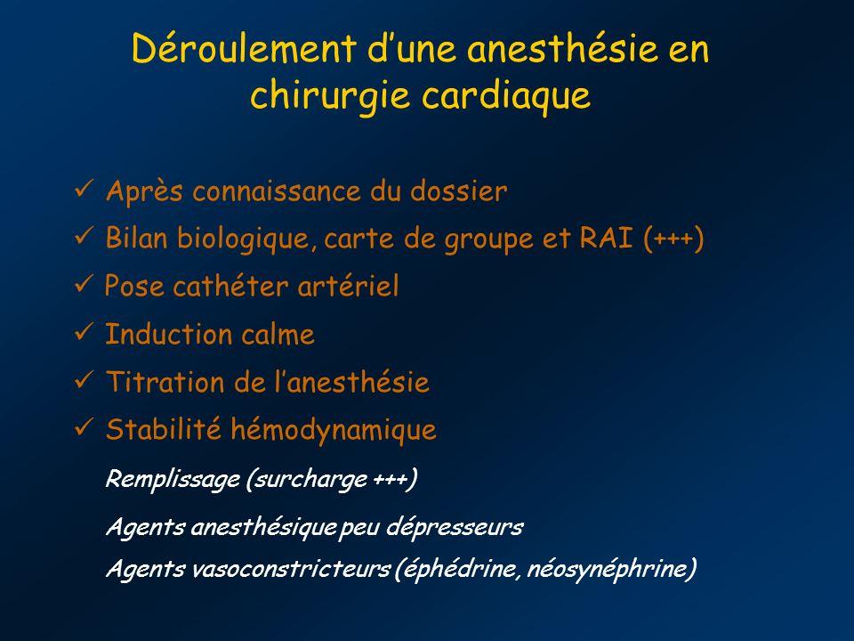 Déroulement d'une anesthésie en chirurgie cardiaque