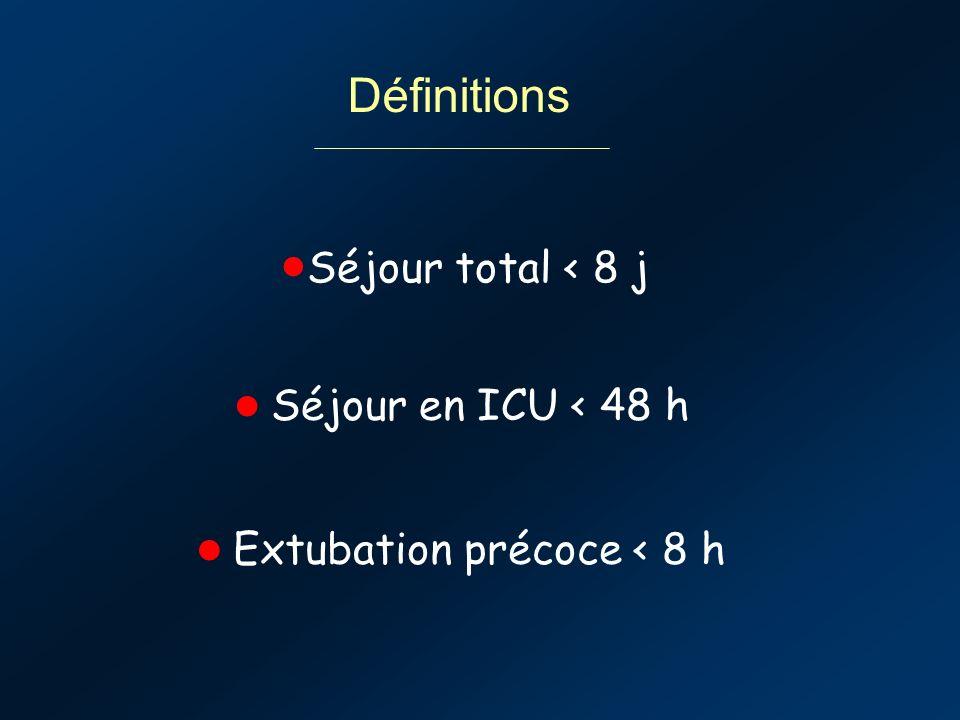 Définitions Séjour total < 8 j Séjour en ICU < 48 h