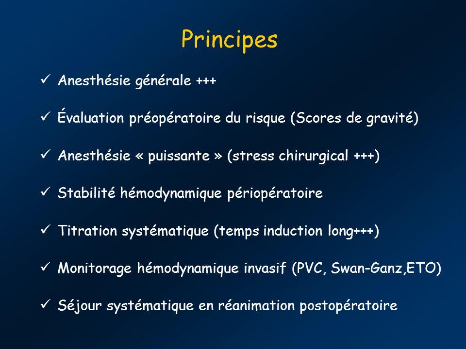 Principes Anesthésie générale +++