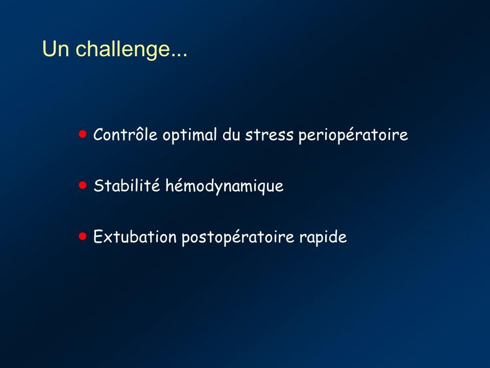 Un challenge... Contrôle optimal du stress periopératoire