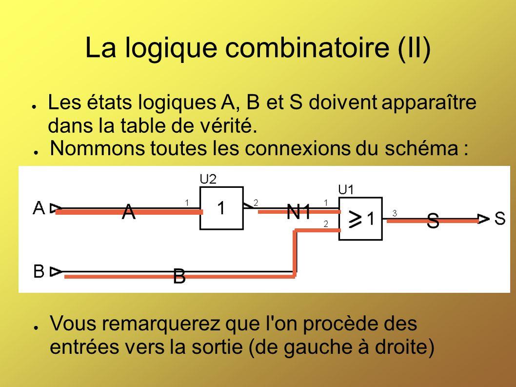 La logique combinatoire (II)