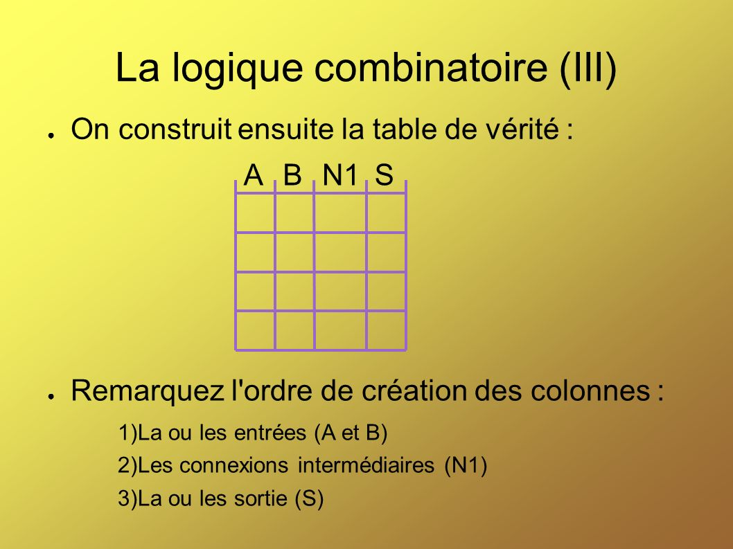 La logique combinatoire (III)
