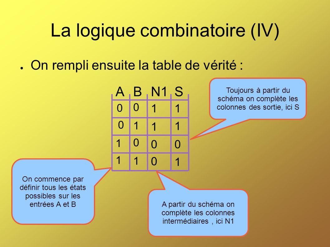 La logique combinatoire (IV)