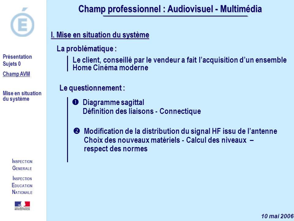 Champ professionnel : Audiovisuel - Multimédia