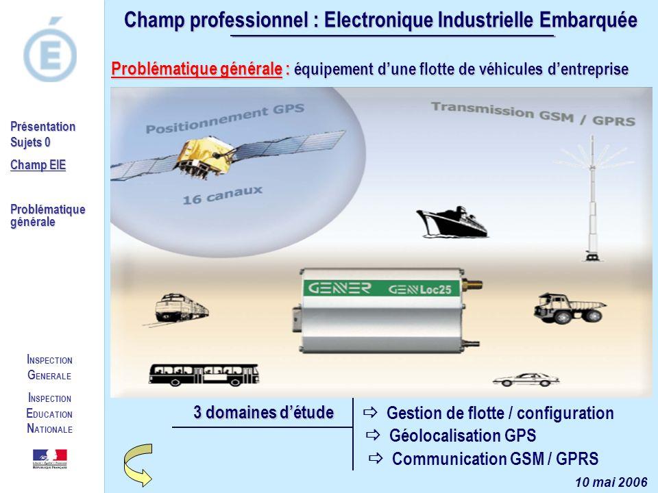 Champ professionnel : Electronique Industrielle Embarquée