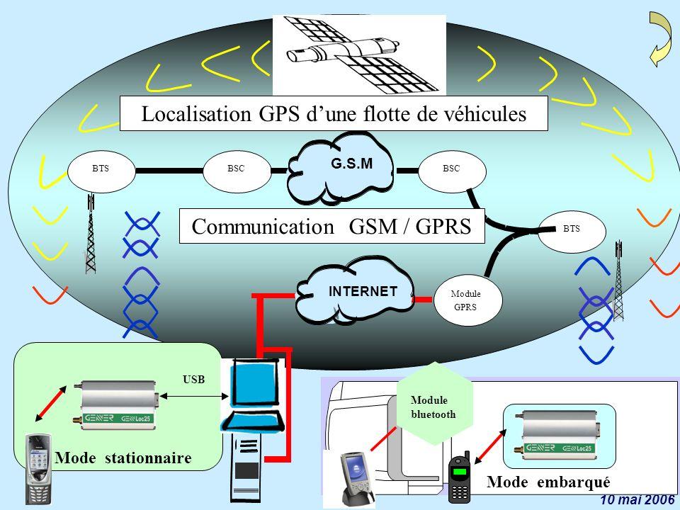 Localisation GPS d'une flotte de véhicules