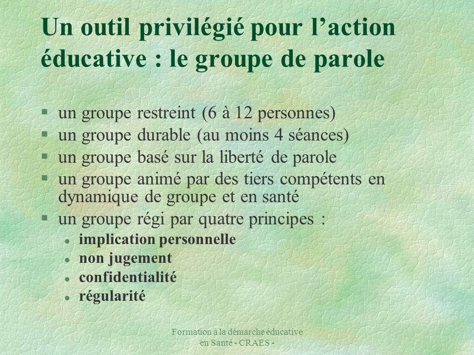 Un outil privilégié pour l'action éducative : le groupe de parole