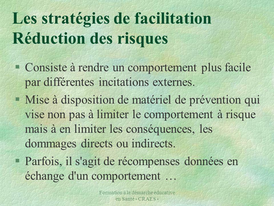 Les stratégies de facilitation Réduction des risques