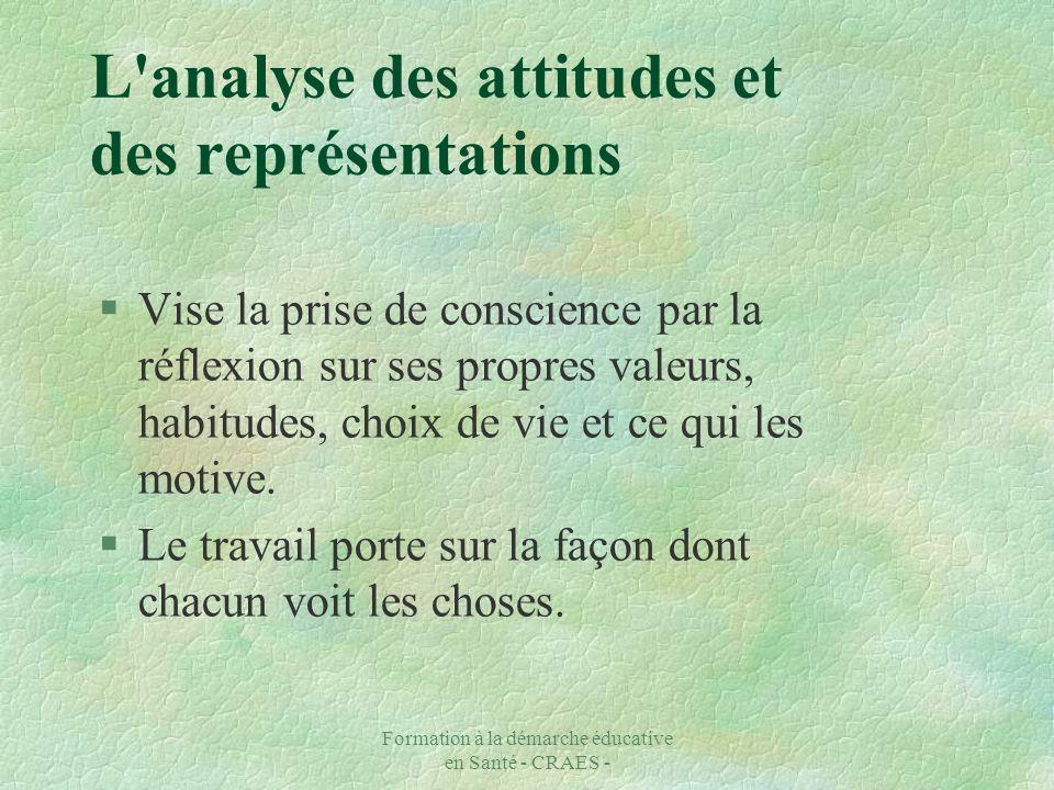 L analyse des attitudes et des représentations