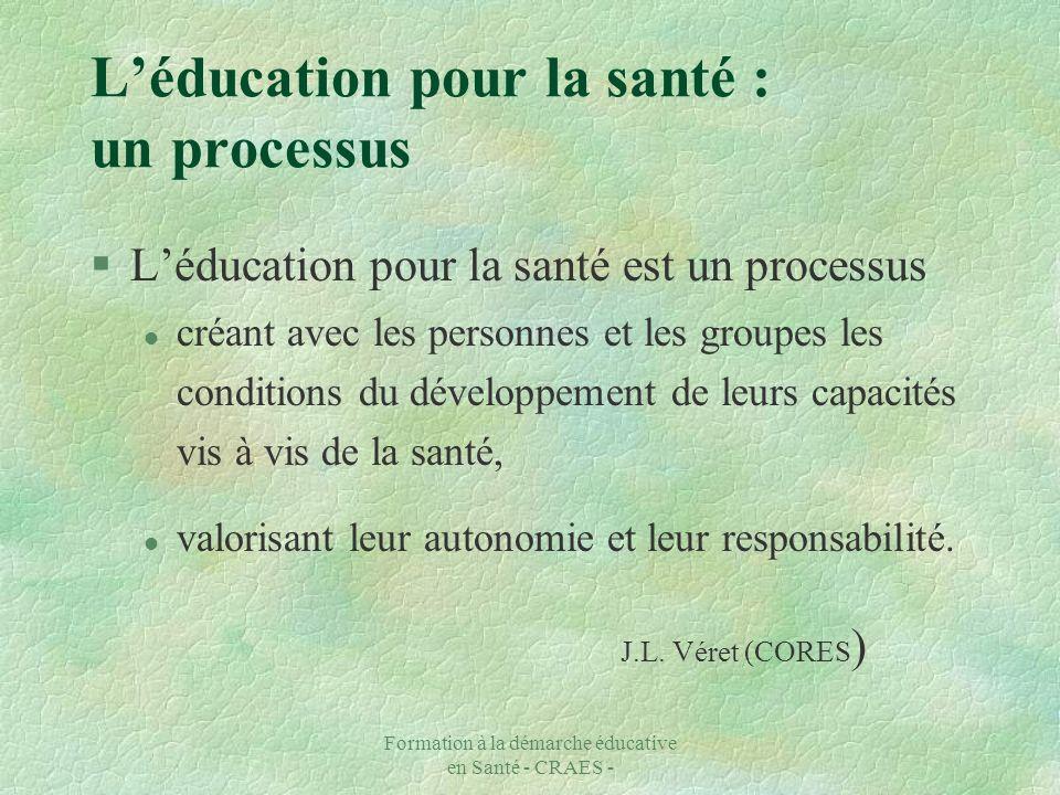 L'éducation pour la santé : un processus
