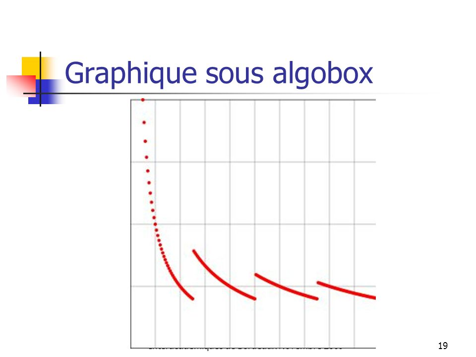 Graphique sous algobox