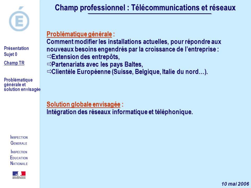 Champ professionnel : Télécommunications et réseaux