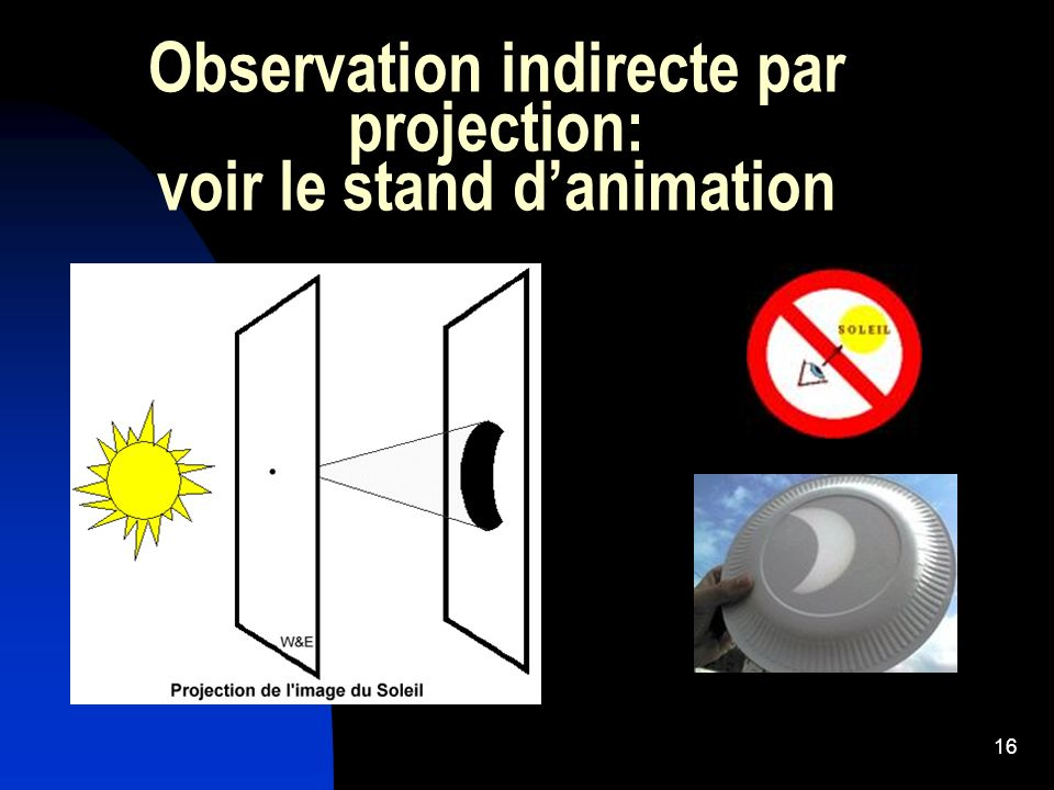 Observation indirecte par projection: voir le stand d'animation