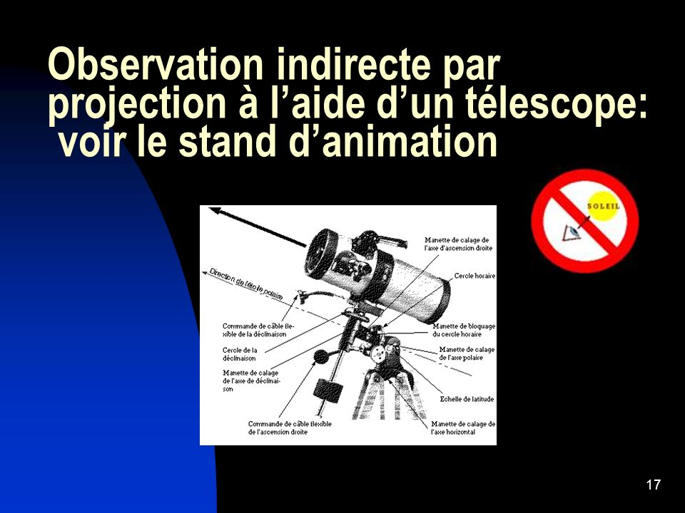 Observation indirecte par projection à l'aide d'un télescope: voir le stand d'animation