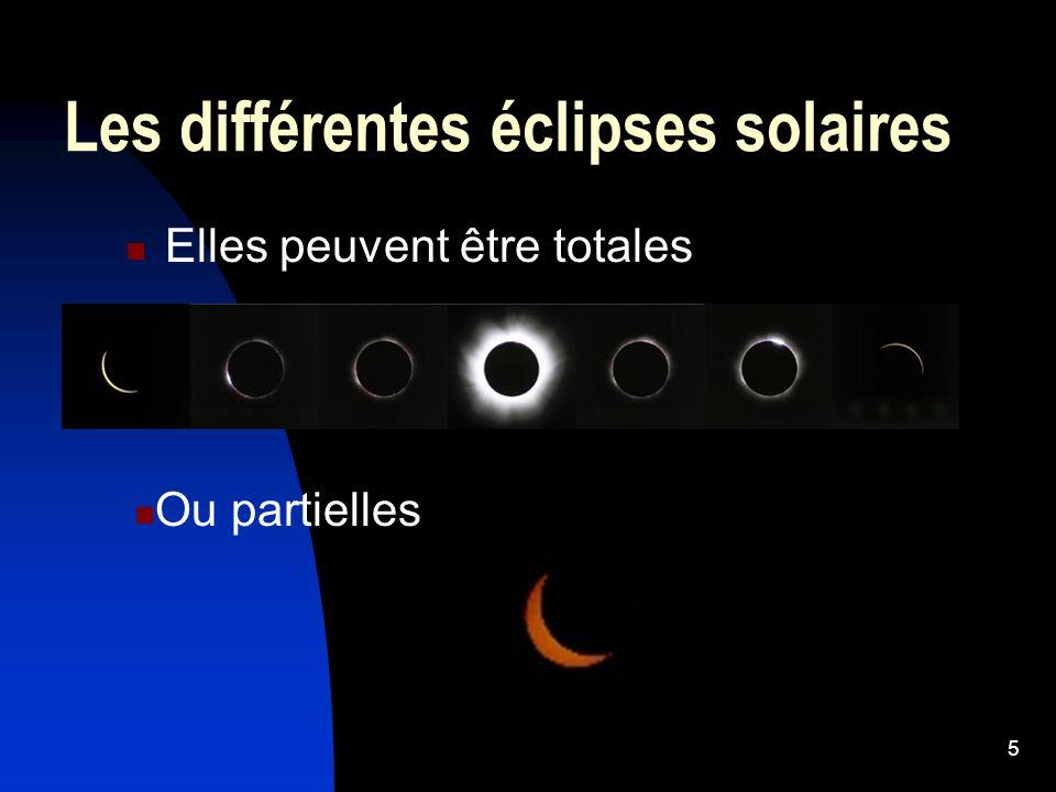 Les différentes éclipses solaires