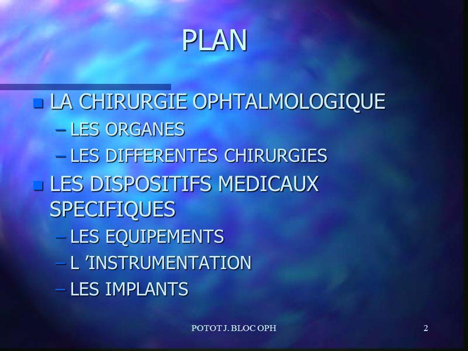PLAN LA CHIRURGIE OPHTALMOLOGIQUE LES DISPOSITIFS MEDICAUX SPECIFIQUES