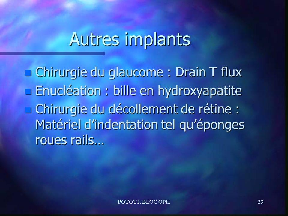 Autres implants Chirurgie du glaucome : Drain T flux