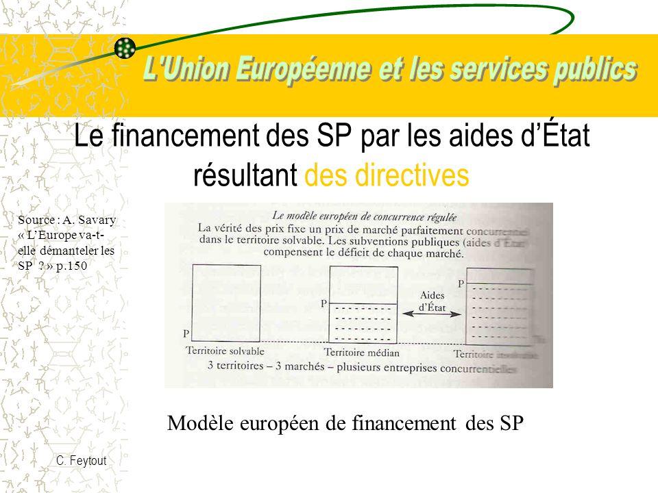 Le financement des SP par les aides d'État résultant des directives