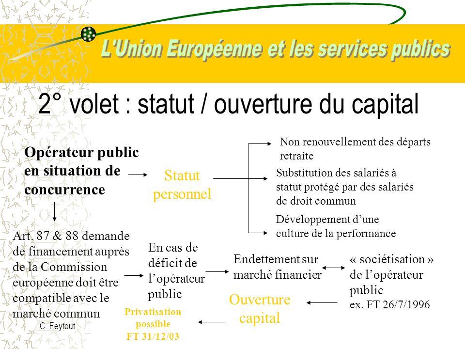 2° volet : statut / ouverture du capital