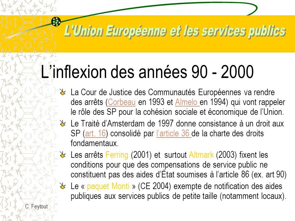 L'inflexion des années 90 - 2000