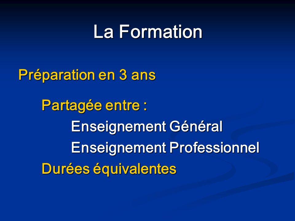 La Formation Préparation en 3 ans Partagée entre :