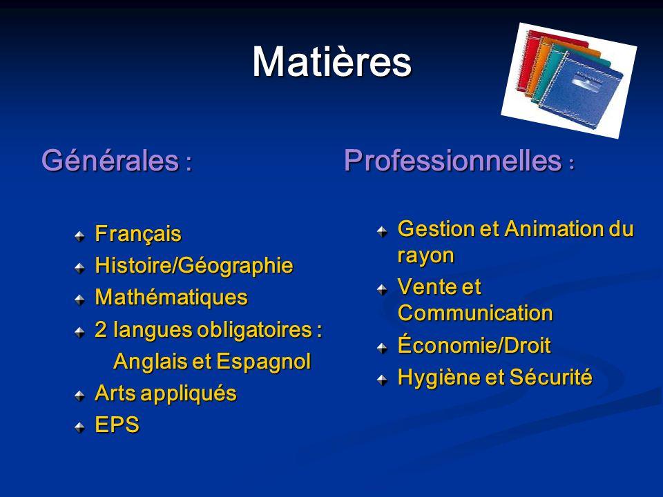 Matières Générales : Professionnelles : Gestion et Animation du rayon