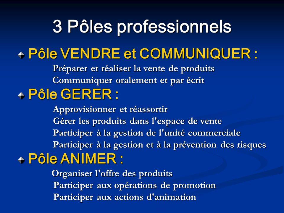 3 Pôles professionnels Pôle VENDRE et COMMUNIQUER : Pôle GERER :