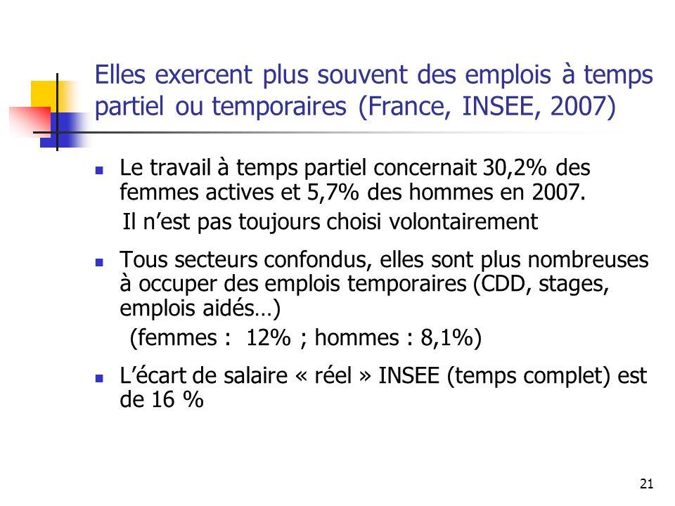 Elles exercent plus souvent des emplois à temps partiel ou temporaires (France, INSEE, 2007)