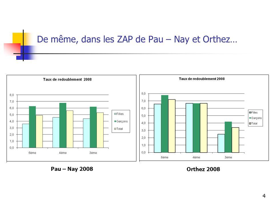 De même, dans les ZAP de Pau – Nay et Orthez…