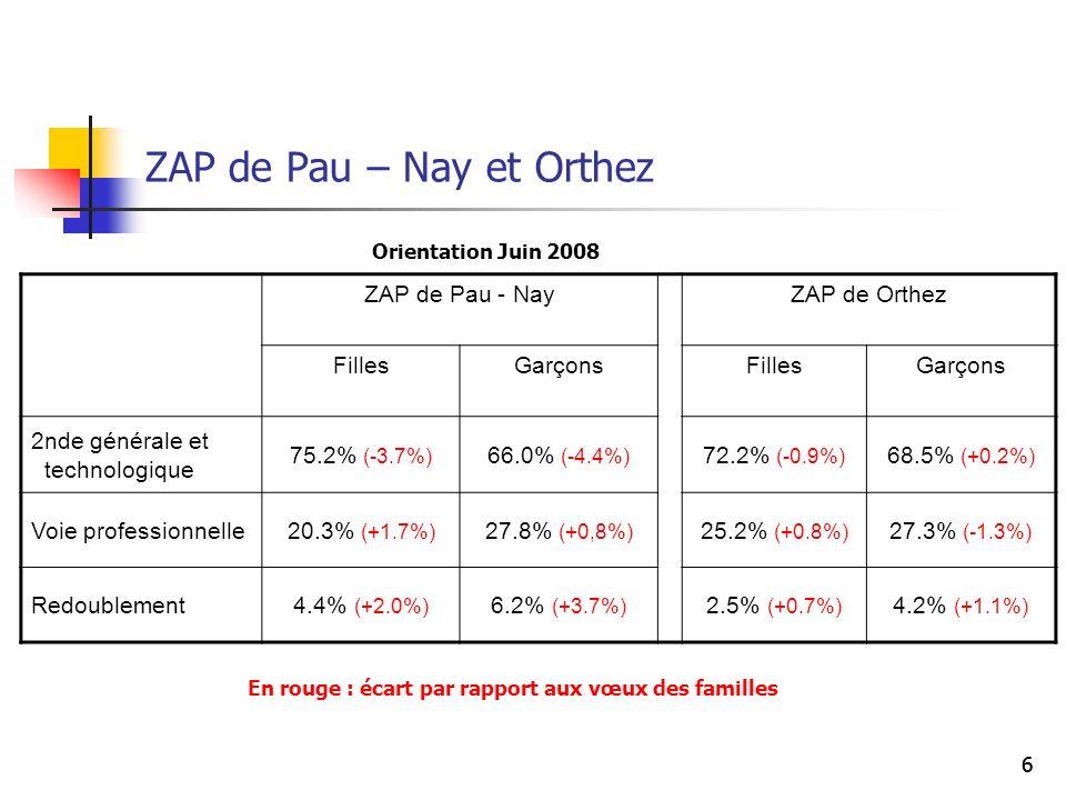 ZAP de Pau – Nay et Orthez